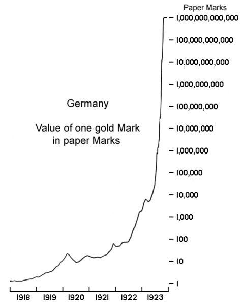 Germany's hyperinflation of the Weimar Republic always lurks beyond the surface
